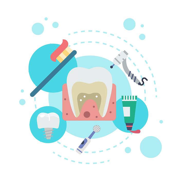Dental Health Investment
